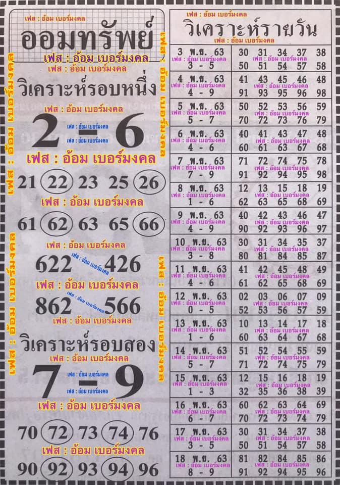 แนวทางหวยฮานอยออมทรัพย์ 15/11/63