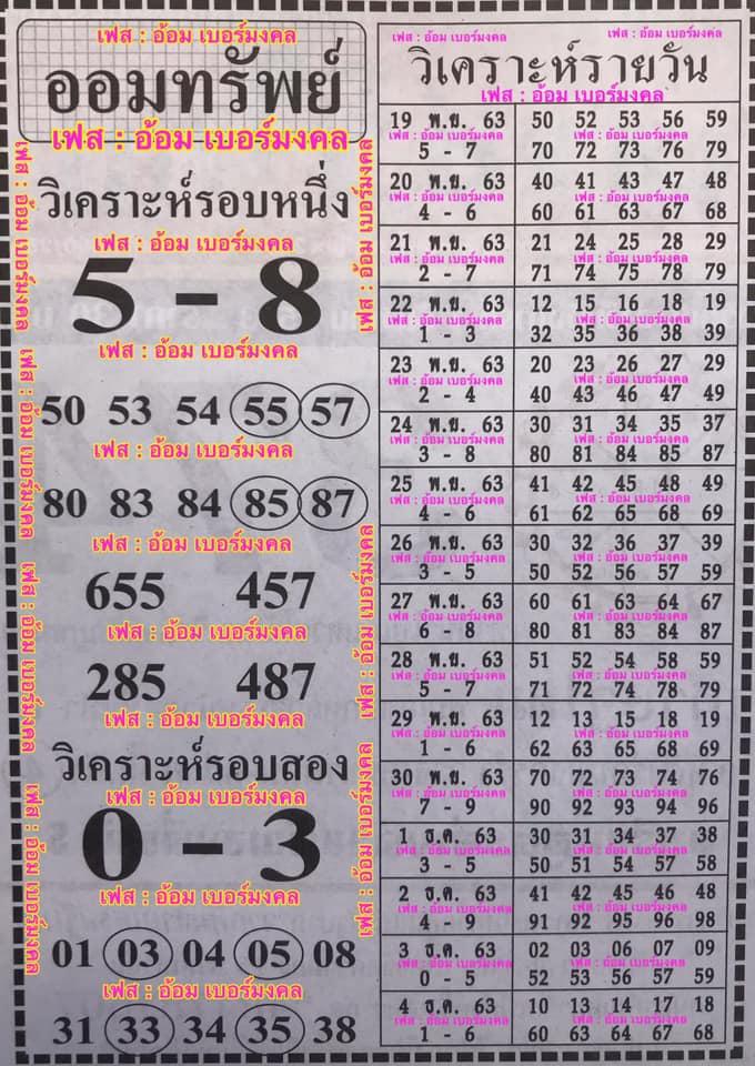 แนวทางหวยฮานอย วิเคราะห์รายวัน 28/11/63