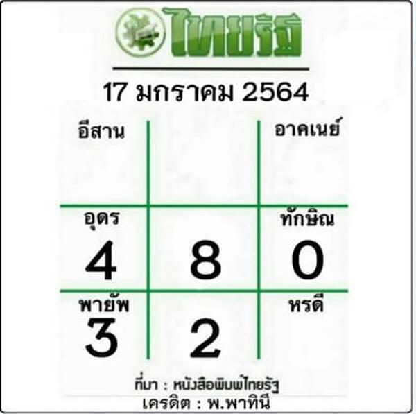 หวยไทยรัฐ งวด 17/1/64 แนวทางรัฐบาล