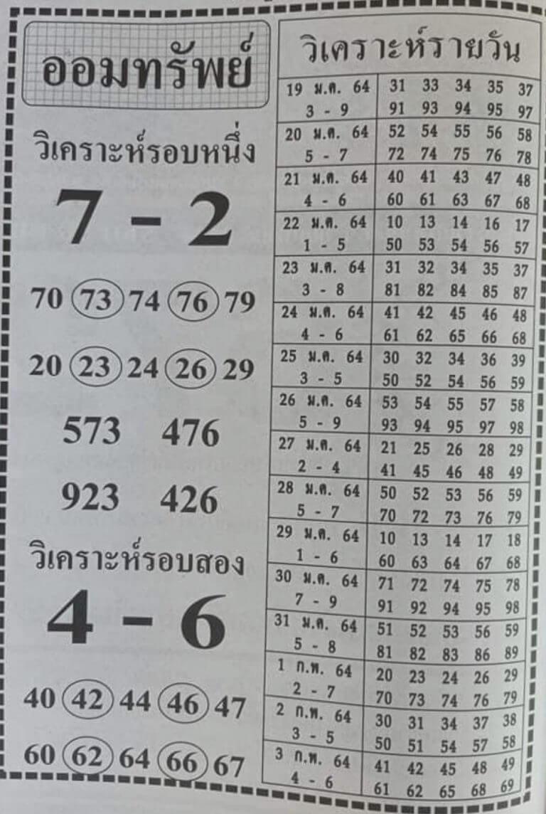 อ้อม เบอร์มงคล แนวทางฮานอย วันนี้ 29 ม.ค. 2564