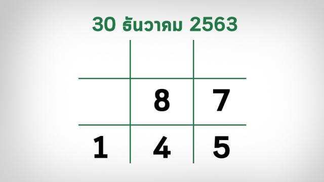 แนวทางหวยรัฐบาลจากไทยรัฐ งวด 30/12/63