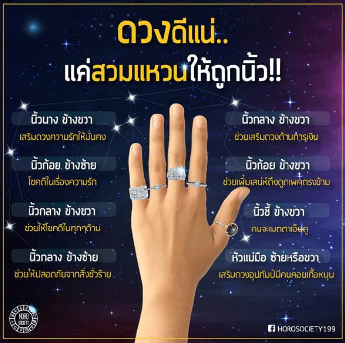 วิธีสวมแหวนให้ถูกนิ้วเสริมดวงดี