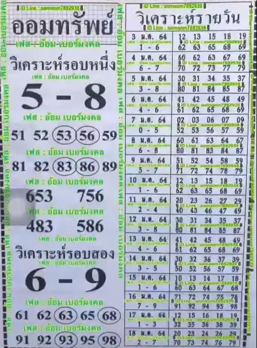 แนวทางหวยฮานอยจากอ้อม เบอร์มงคล 15/1/64