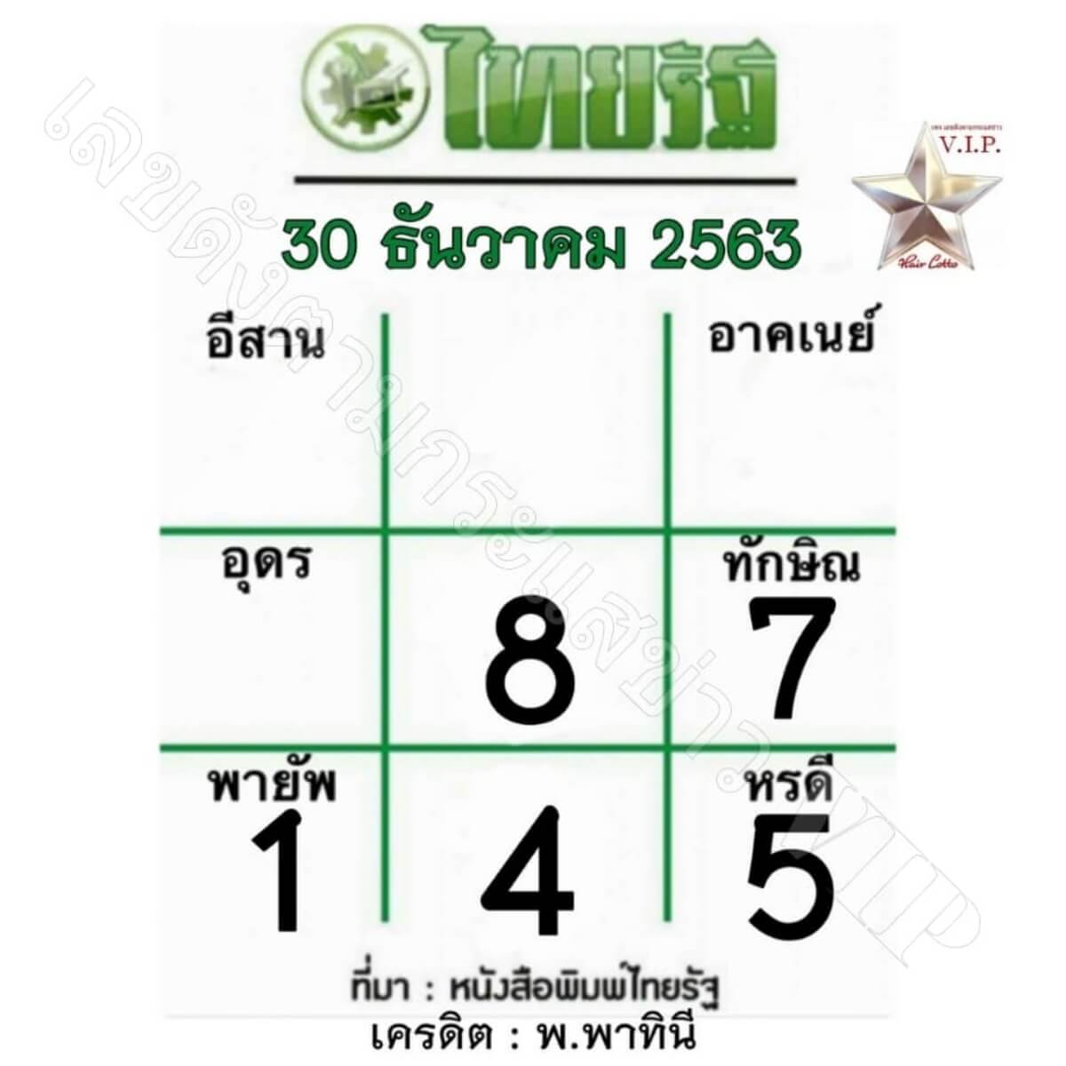 รูปแบบเลขหวยไทยรัฐ 30/12/63