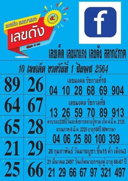 เลขเด่นสลากรัฐชัดรวย สิบหน่วยบน 01/03/64