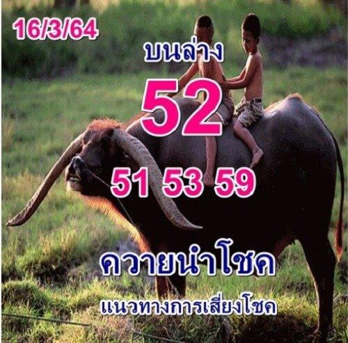 หวยพี่ควาย พ่อวิษณุกรรม 16/03/64