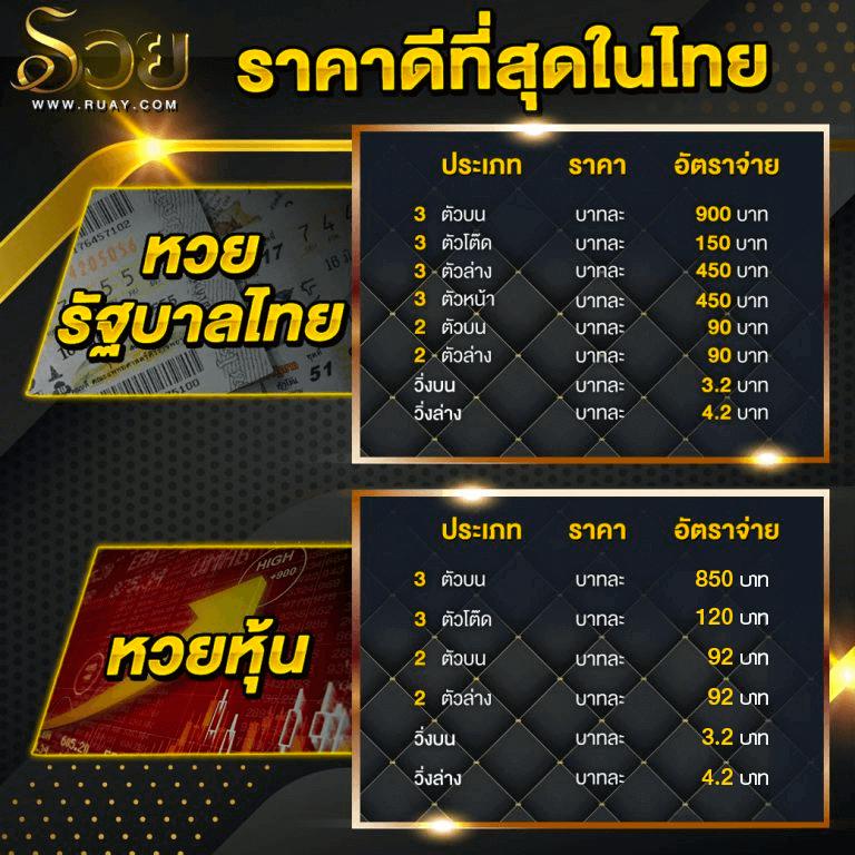 อัตราจ่ายรัฐบาลไทย หวยหุ้น เว็บruay