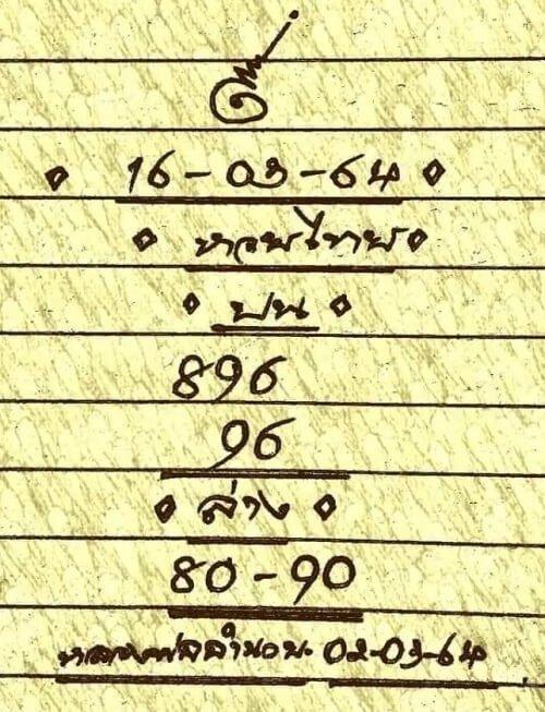 เลขเด็ด หลวงพ่อเงิน 16/03/64