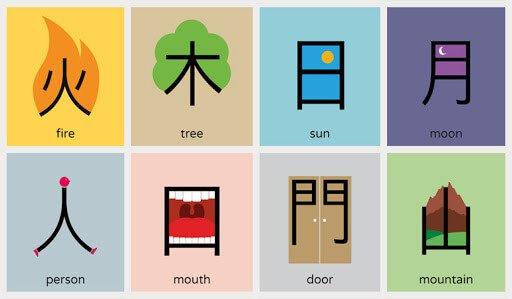 เสน่ห์ของ อักษรจีน เหตุผลที่ต้องเรียน