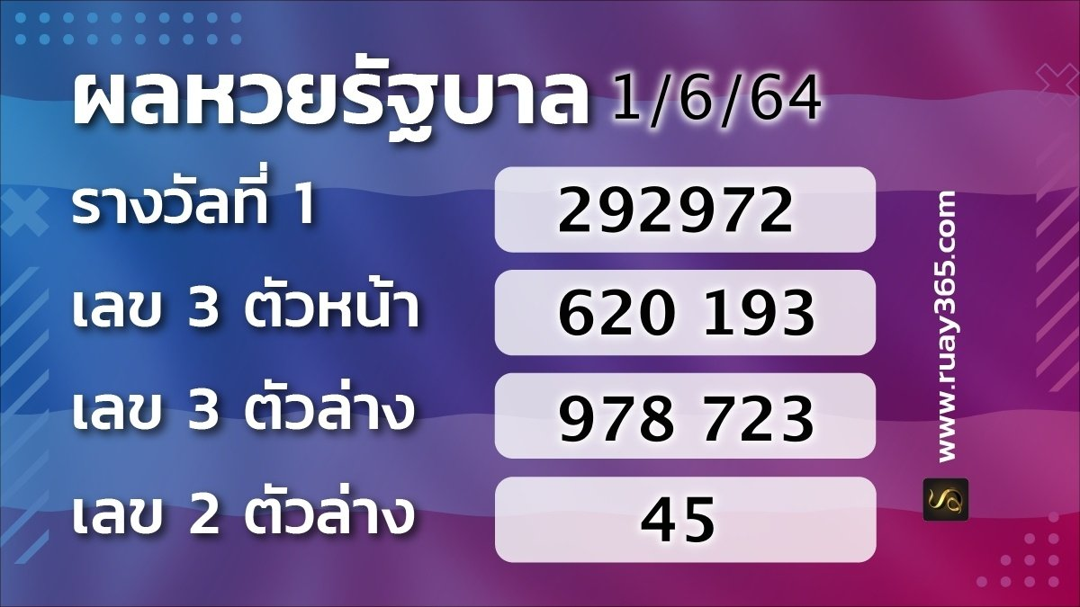 Thai Lotto 1664
