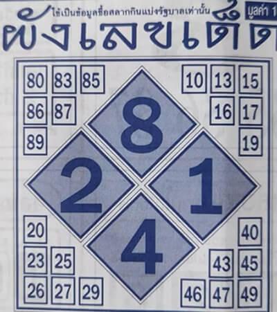 เลขผังเลขเด็ด1/11/64
